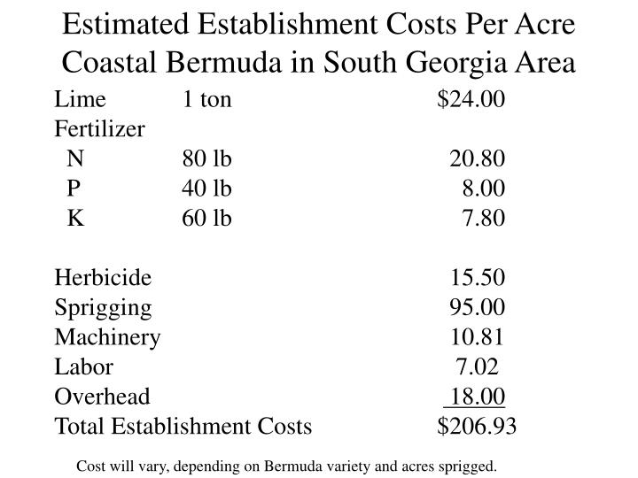 Estimated Establishment Costs Per Acre