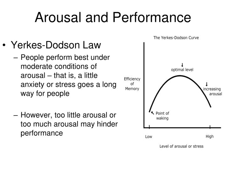 Arousal and Performance