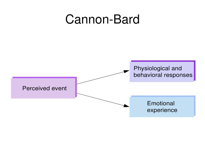 Cannon-Bard