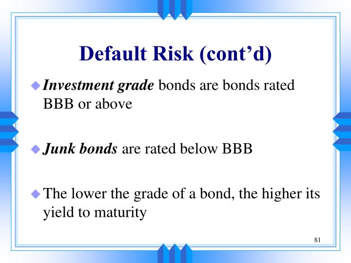 Default Risk (cont'd)