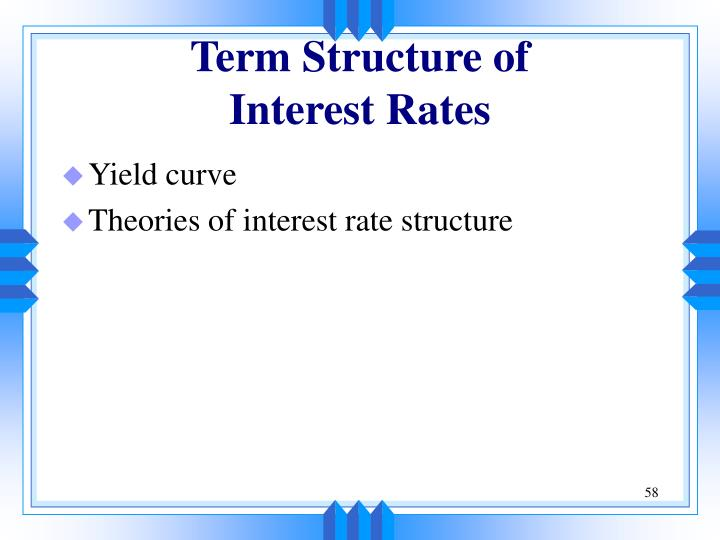 Term Structure of