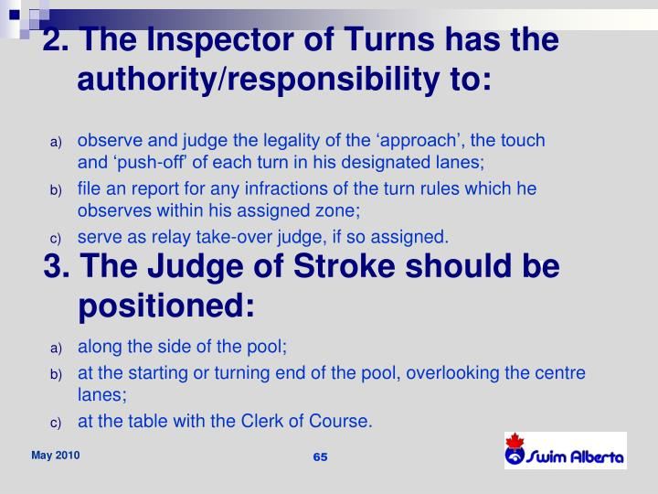2. The Inspector of Turns has the authority/responsibility to: