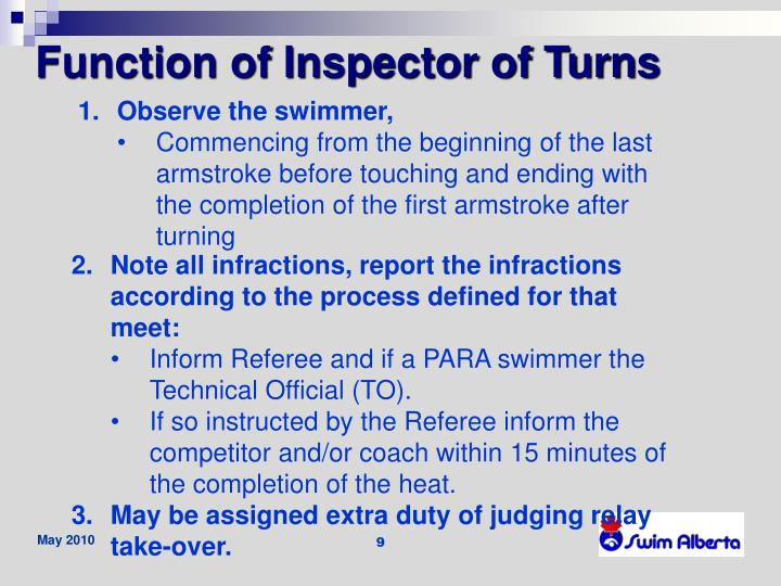 Function of Inspector of Turns