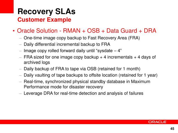 Recovery SLAs