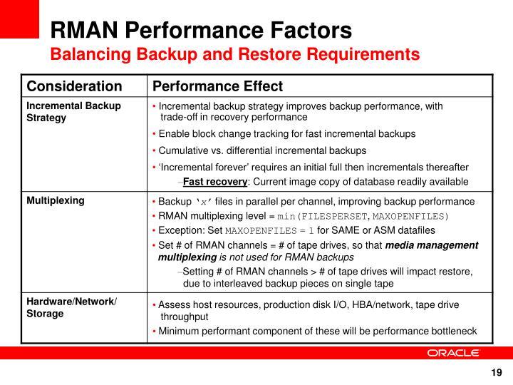 RMAN Performance Factors