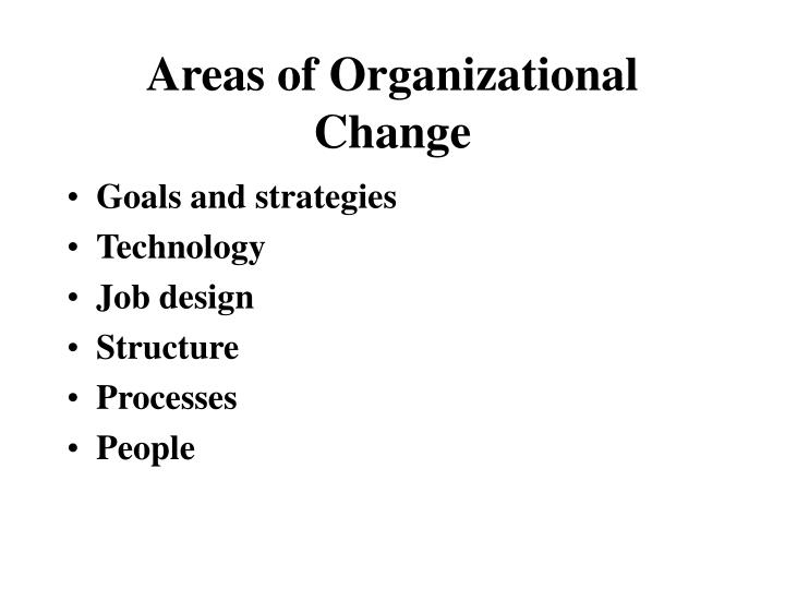Areas of Organizational Change