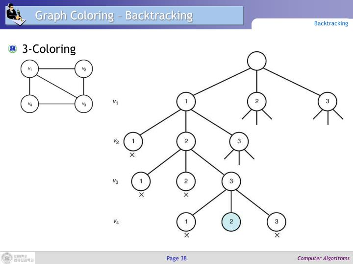 Graph Coloring – Backtracking