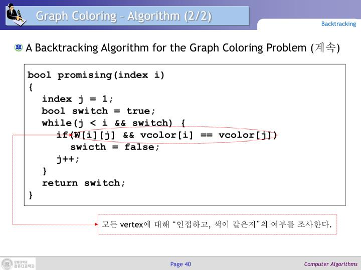 Graph Coloring – Algorithm (2/2)