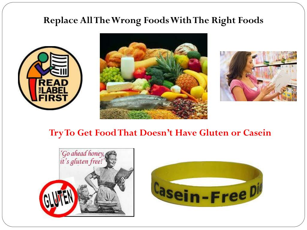 Replace All The Wrong Foods With The Right Foods