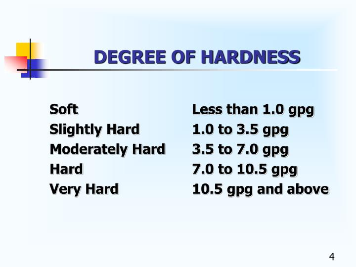 DEGREE OF HARDNESS
