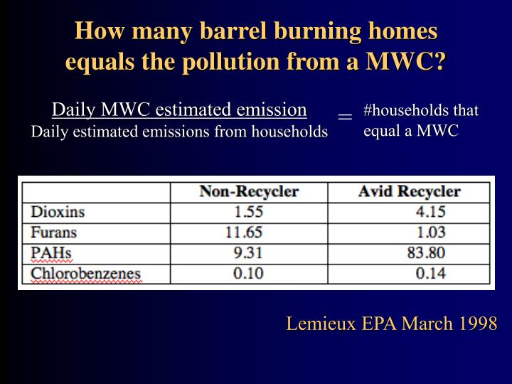 How many barrel burning homes equals the pollution from a MWC?
