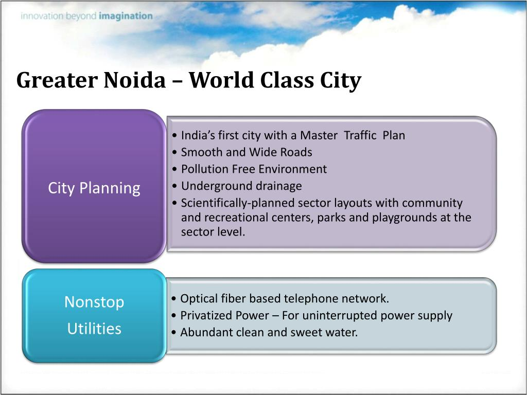 Greater Noida – World Class City
