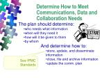 determine how to meet communications data and collaboration needs