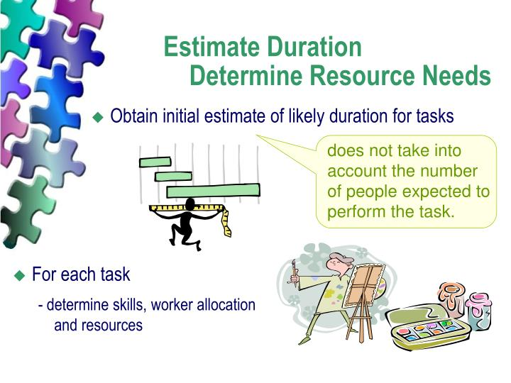 Estimate Duration