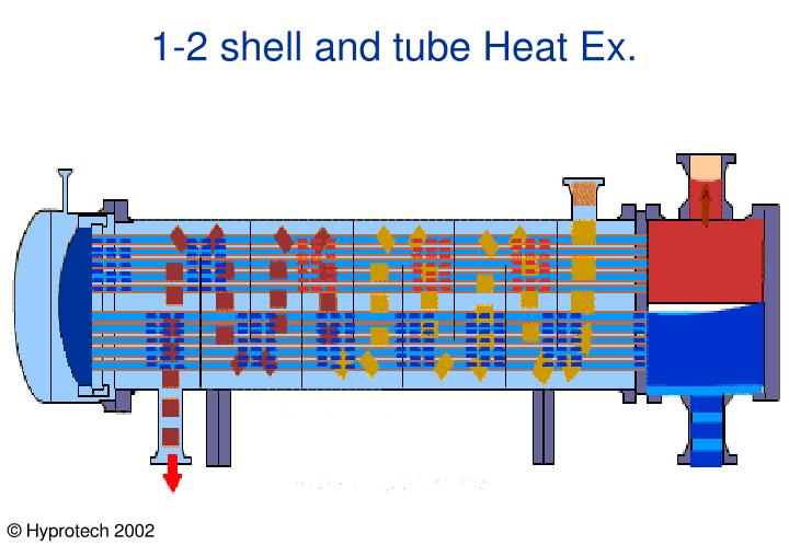 1-2 shell and tube Heat Ex.