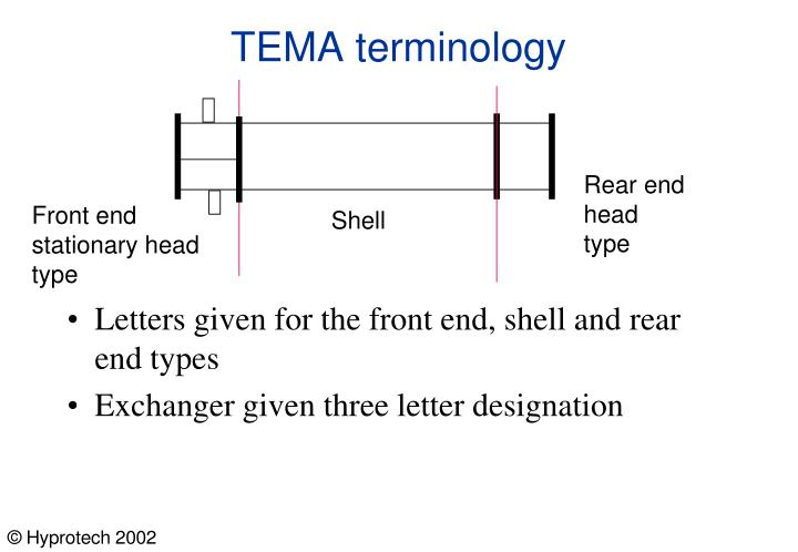 TEMA terminology
