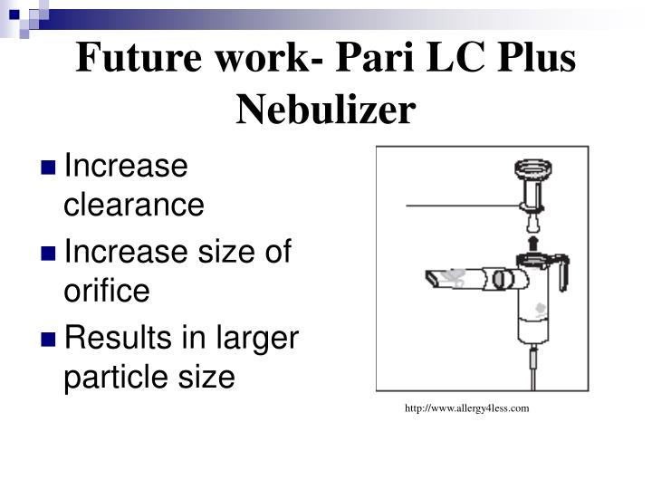 Future work- Pari LC Plus Nebulizer