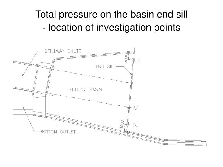 Total pressure on the basin end sill