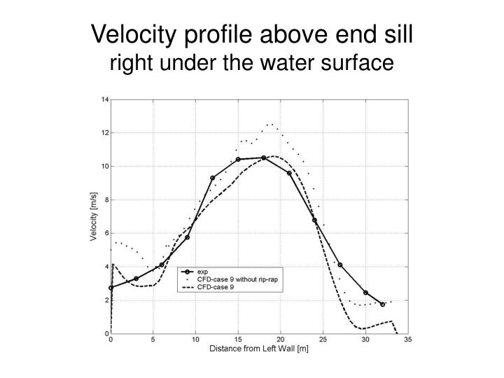 Velocity profile above end sill