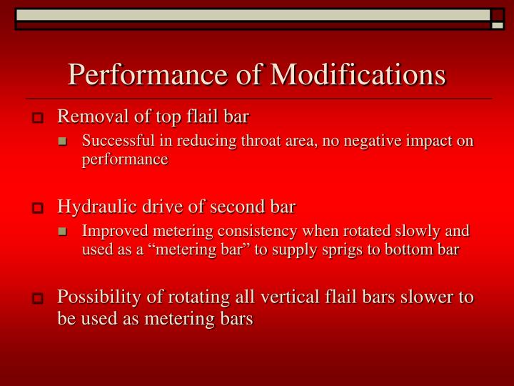 Performance of Modifications