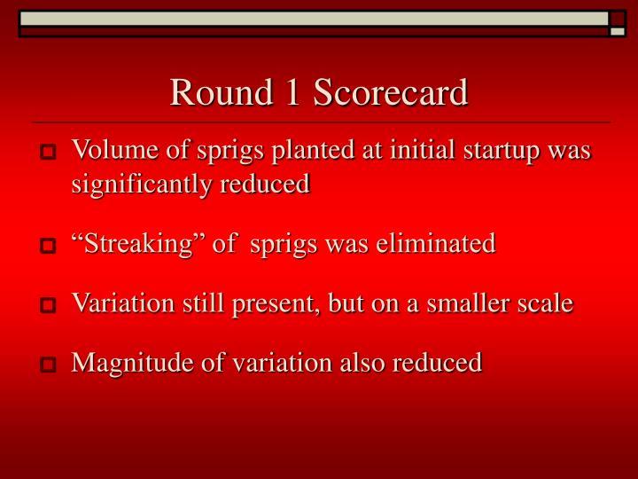 Round 1 Scorecard
