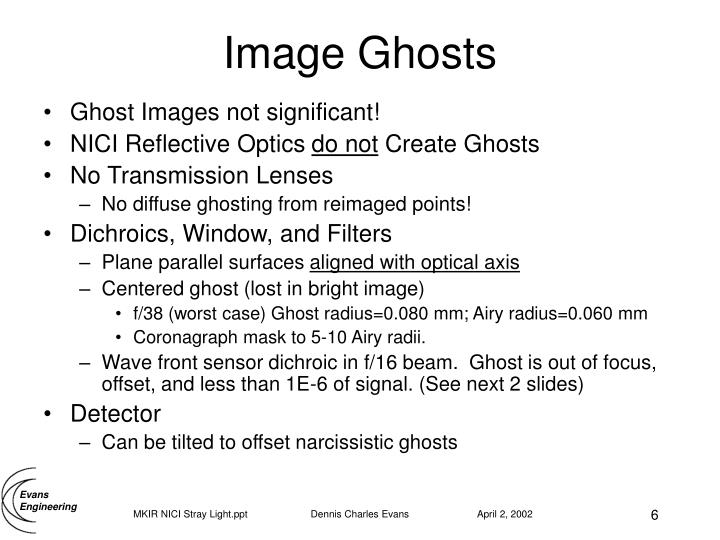 Image Ghosts