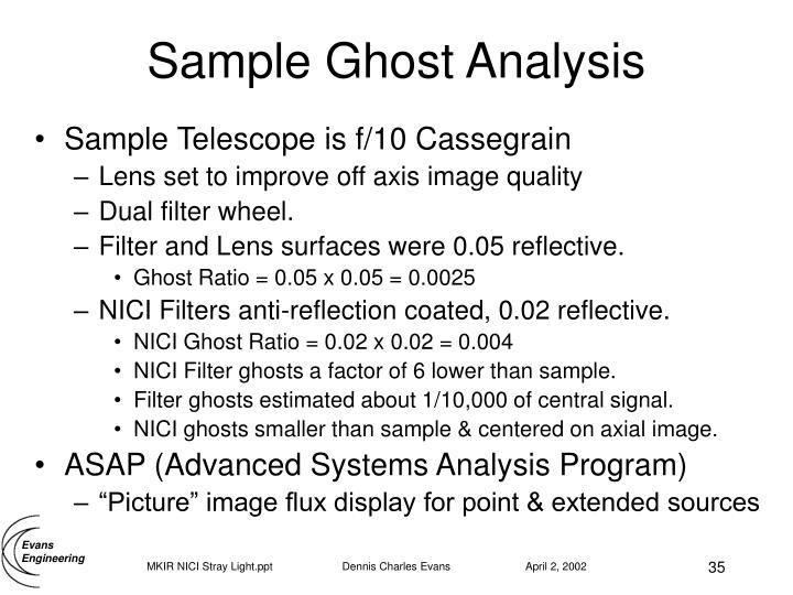 Sample Ghost Analysis