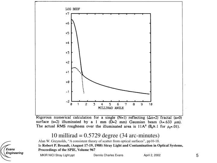 10 millirad = 0.5729 degree (34 arc-minutes)