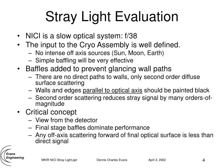 Stray Light Evaluation