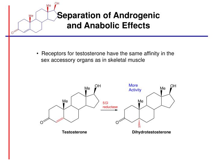 Separation of Androgenic