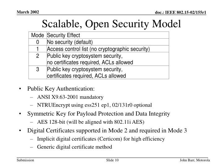 Scalable, Open Security Model