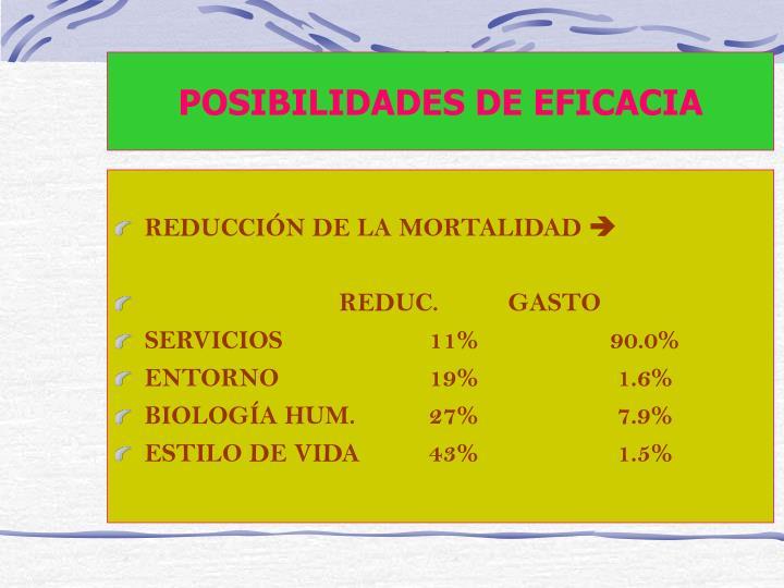 POSIBILIDADES DE EFICACIA
