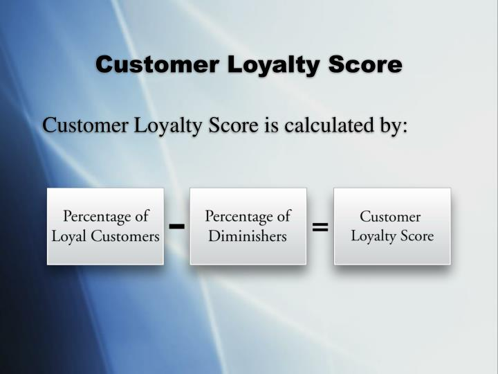 Customer Loyalty Score