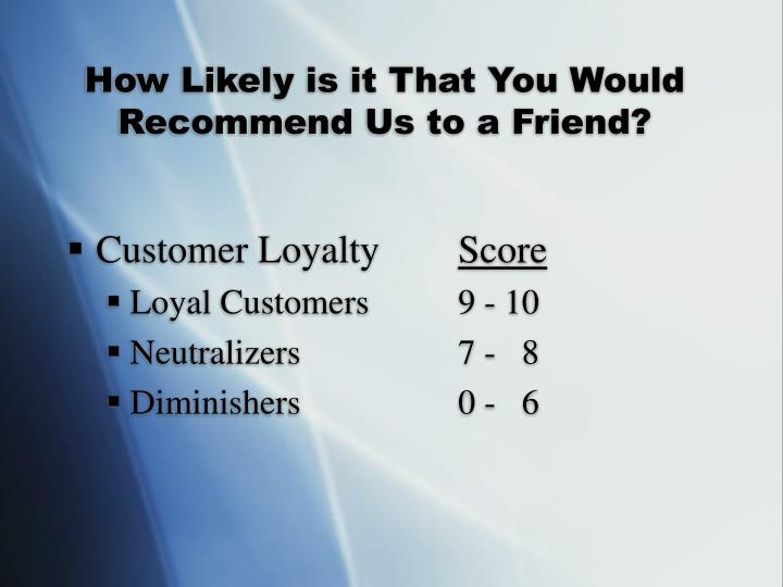 How Likely is it That You Would Recommend Us to a Friend?