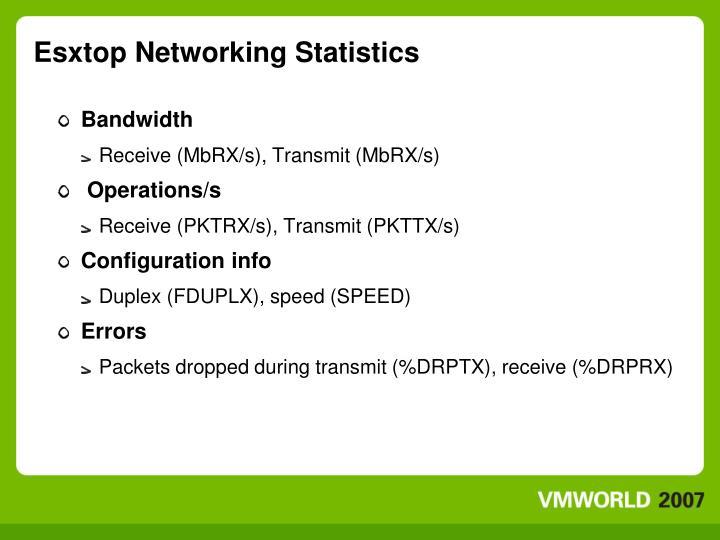 Esxtop Networking Statistics
