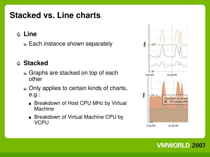 Stacked vs. Line charts