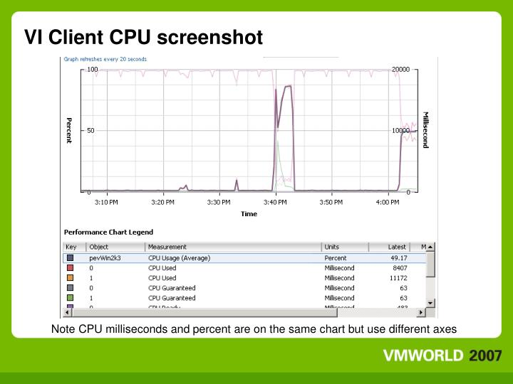 VI Client CPU screenshot