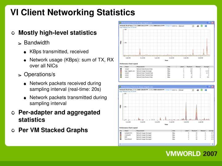 VI Client Networking Statistics