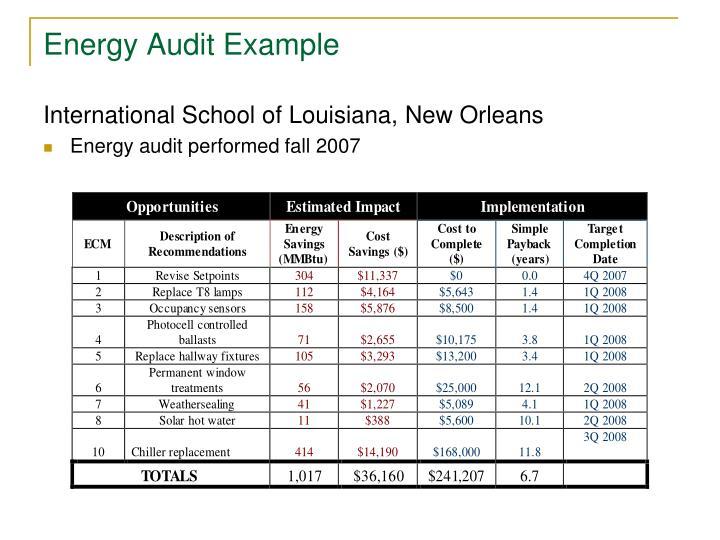 Energy Audit Example