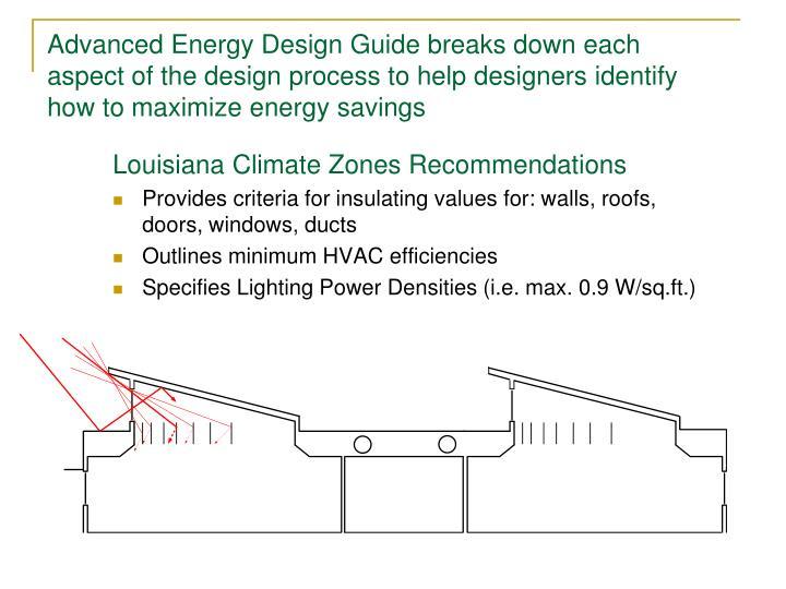Advanced Energy Design Guide breaks down each