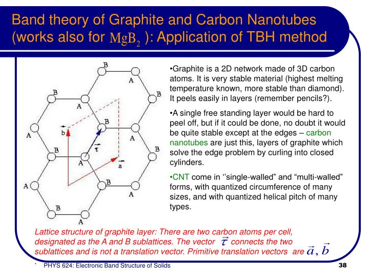 chemistry of carbon nanotubes thesis