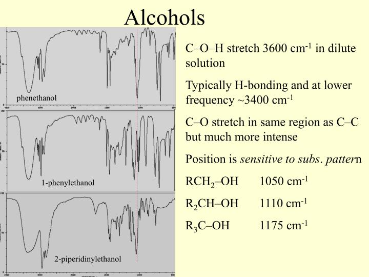 phenethanol
