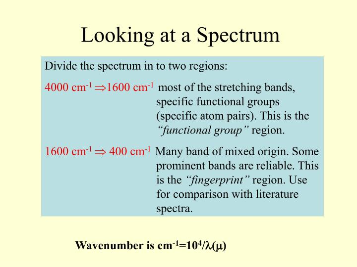Looking at a Spectrum