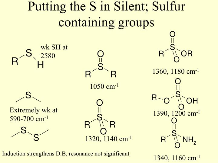 Putting the S in Silent; Sulfur containing groups