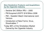 new smokeless products and acquisitions by the cigarette industry
