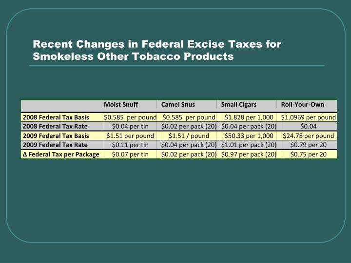 Recent Changes in Federal Excise Taxes for Smokeless Other Tobacco Products