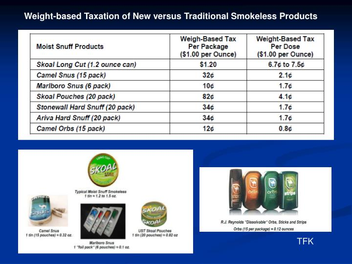 Weight-based Taxation of New versus Traditional Smokeless Products