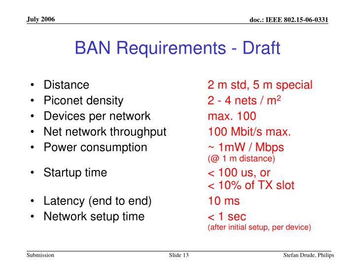 BAN Requirements - Draft