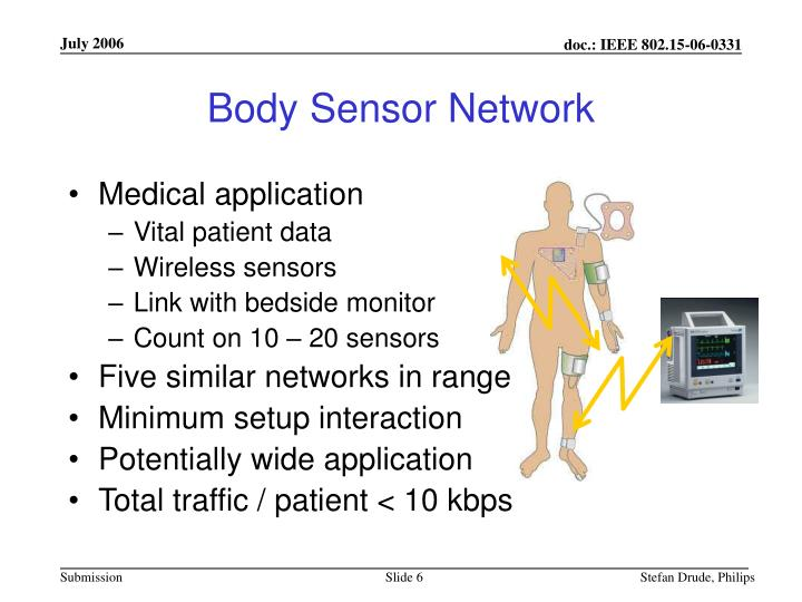 Body Sensor Network