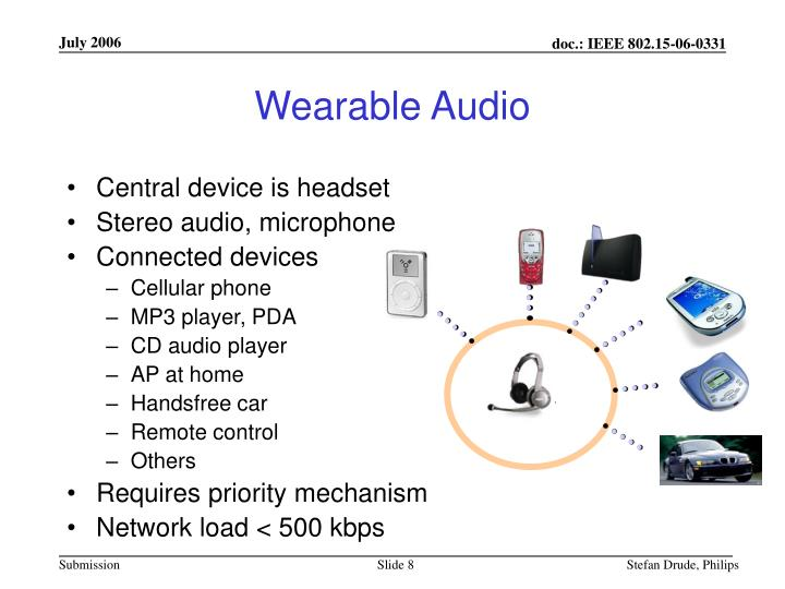 Wearable Audio